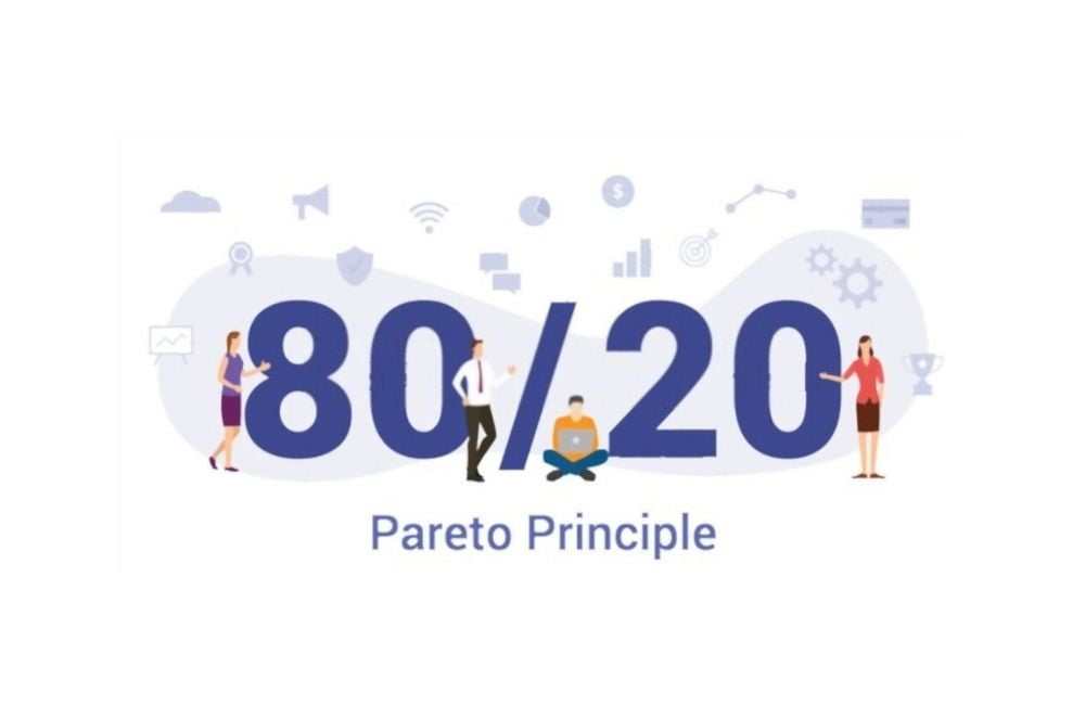 The New Rule 64 4 - 80 20 Rule - Pareto Principle